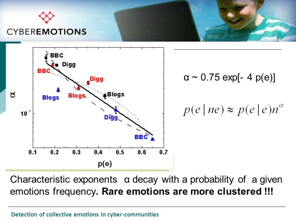 α ~ 0.75 exp[- 4 p(e)]Characteristic exponents α decay with a probability of a given emotions frequency. Rare emotions are more clustered !!!